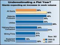 Underestimating a Flat Year?