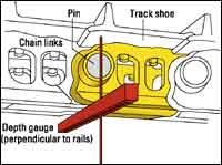 Quick Tip: Measure Link-Rail Wear
