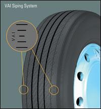 (VAI) Siping System