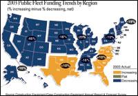 2003 Public Fleet Funding Trends by Region