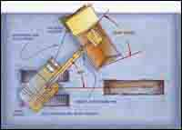 Truck-Loading Form