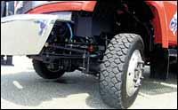 GM's axles.