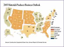 2005 Materials Producer Business Outlook