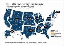 2004 Public Fleet Funding Trends by Region