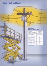 Safe Electrical Limits -- Click image to see it larger