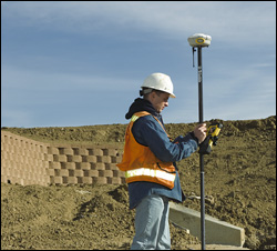 Trimble Site Positioning Systems