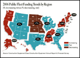 Illustration - 2006 Public Fleet Funding Trends by Region