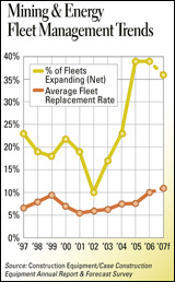 Illustration - Mining & Energy Fleet Management Trends